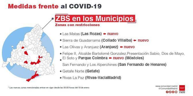 Seis nuevas zonas básicas de salud y cinco nuevas localidades estarán restringidas desde el lunes