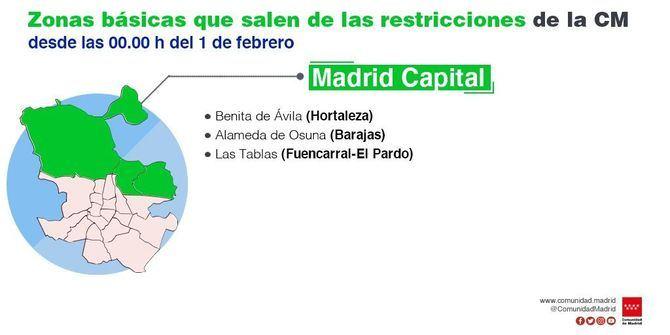 El 27% de los madrileños tiene limitada su movilidad en 71 zonas básicas de salud y 30 localidades