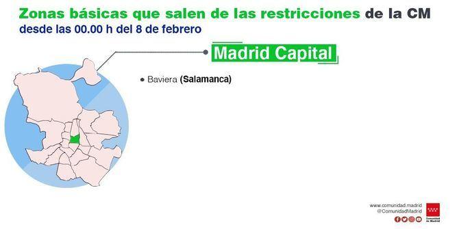 72 zonas de salud y 28 localidades madrileñas cuentan con restricciones de movilidad desde hoy
