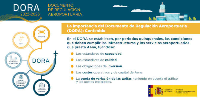 La ampliación de Madrid-Barajas elevará su contribución al PIB de la Comunidad de Madrid hasta el 12%