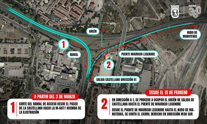 En dirección A-1, se procede a ocupar el arcén de salida de Castellana hasta el puente de Mauricio Legendre. Desde el puente de Mauricio Legendre hasta el Nudo de Manoteras, se corta el carril derecho en dirección M-30 sur. En dirección Colmenar Viejo, a partir del 3 de marzo y con una duración de 11 meses, se procede al corte del ramal desde Castellana hacia M-607/avenida de la Ilustración.