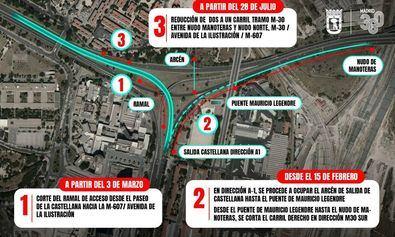 La afección está prevista hasta el 31 de agosto, periodo de menor intensidad circulatoria, como parte de los trabajos previos a la ejecución del paso inferior en el Nudo Norte. El túnel recogerá el tráfico de la A-1 (carretera de Burgos) y M-11 (recintos feriales) dirección M-607/ Avenida de la Ilustración (M-30).