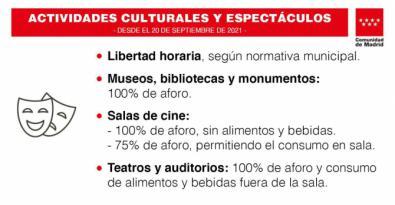 Los espacios culturales, con aforo al 100%