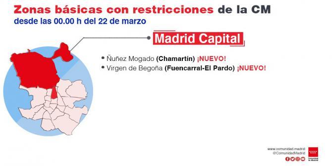 Más de 64.000 madrileños, con restricciones desde este lunes en cuatro ZBS y dos municipios: Morata y Navacerrada