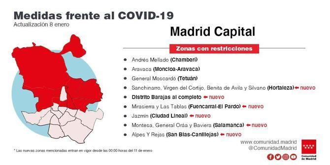 En Madrid capital, también se incorporan las ZBS de Barajas y Alameda de Osuna, por lo el distrito de Barajas queda perimetrado en su totalidad.